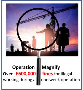 Illegal working Operation Magnify