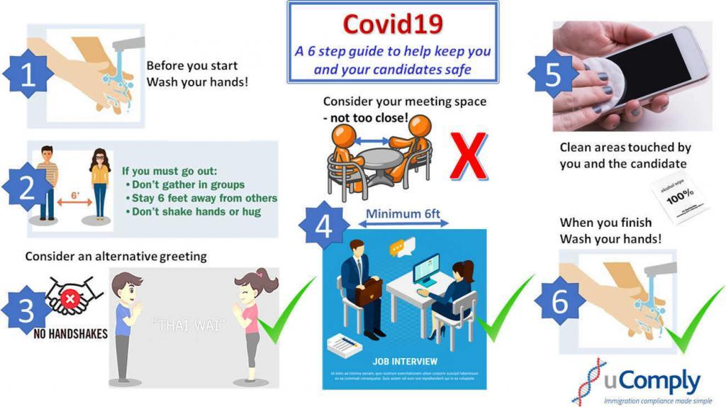 Our 6 step guide to stay safe in today's new world - COVID19